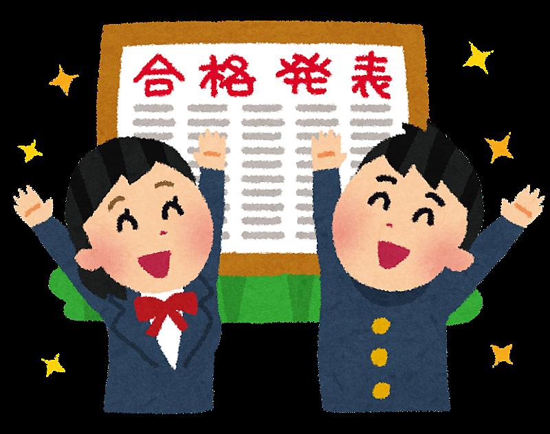 令和3年1月8日 賃貸不動産経営管理士 合格発表日